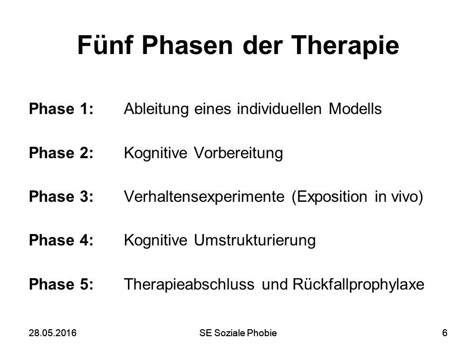 28.05.2016SE Soziale Phobie628.05.2016SE Soziale Phobie6 Fünf Phasen der Therapie Phase 1: Ableitung eines individuellen Modells Phase 2: Kognitive Vo