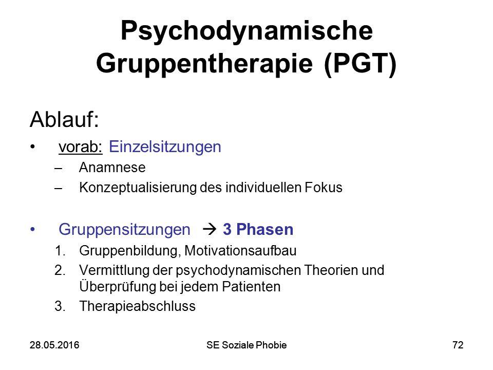 28.05.2016SE Soziale Phobie7228.05.2016SE Soziale Phobie72 Psychodynamische Gruppentherapie (PGT) Ablauf: vorab: Einzelsitzungen –Anamnese –Konzeptual