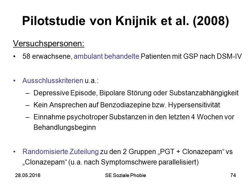 28.05.2016SE Soziale Phobie7428.05.2016SE Soziale Phobie74 Pilotstudie von Knijnik et al. (2008) Versuchspersonen: 58 erwachsene, ambulant behandelte