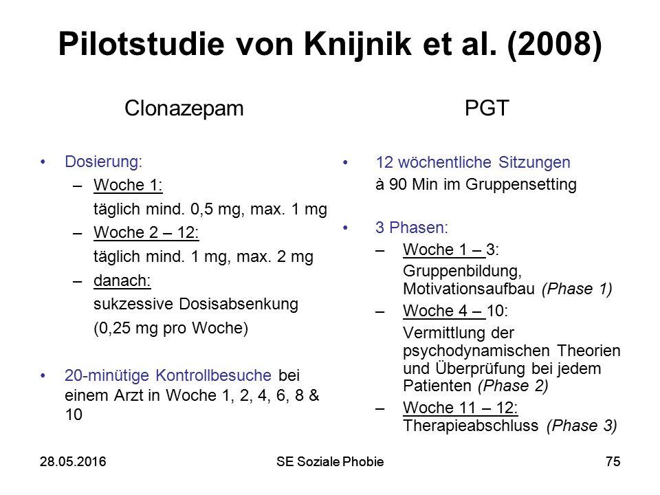 28.05.2016SE Soziale Phobie7528.05.2016SE Soziale Phobie75 Pilotstudie von Knijnik et al. (2008) Clonazepam Dosierung: –Woche 1: täglich mind. 0,5 mg,