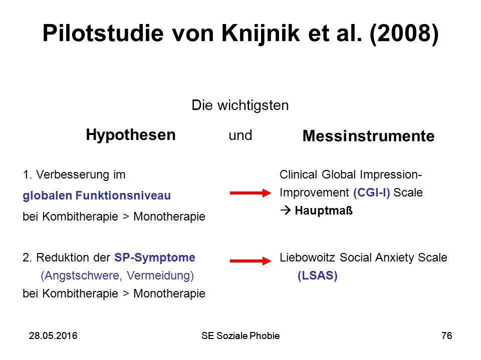 28.05.2016SE Soziale Phobie7628.05.2016SE Soziale Phobie76 Pilotstudie von Knijnik et al. (2008) Hypothesen Messinstrumente 2. Reduktion der SP-Sympto