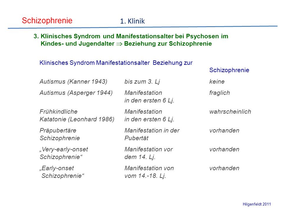 Schizophrenie Hilgenfeldt 2011   &  erkranken gleich häufig  Prävalenz: 2,4 / 1000 (nach Jablensky, 1995)  Männer erkranken signifikant früher (90% vor dem 30 Lj.)  Überproportional großer Anteil ist während der Wintermonate geboren  Sind gehäuft in unteren sozialen Schichten (Drift-Hypothese)  Alleinstehende Personen weisen größere Schizophrenieinzidenz auf 1.