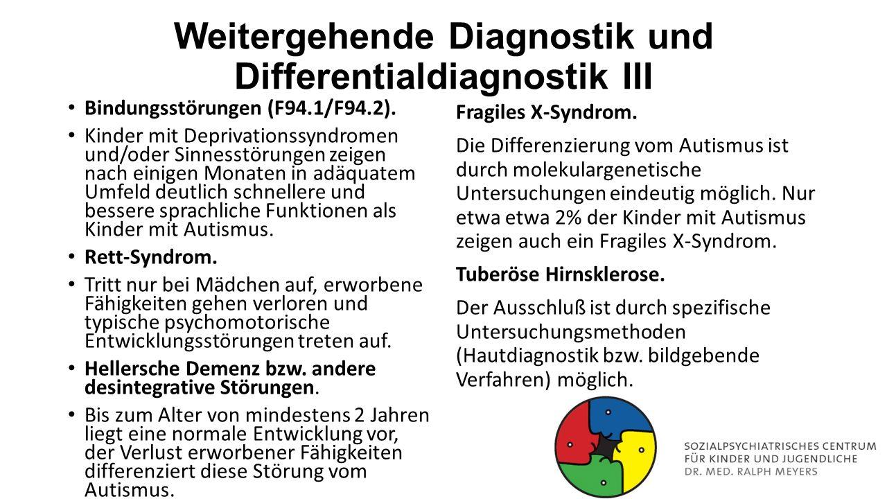 Weitergehende Diagnostik und Differentialdiagnostik III Bindungsstörungen (F94.1/F94.2). Kinder mit Deprivationssyndromen und/oder Sinnesstörungen zei