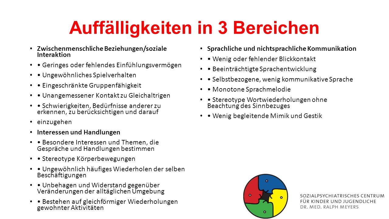 Links Symptomatik und Forschung Leitlinien der Deutschen Gesellschaft für Kinder- und Jugendpsychiatrie zu Diagnose und Behandlung von tiefgreifenden Entwicklungsstörungen: www.uni-duesseldorf.de/awmf/ll/028-018.html [1] Die genetische Erforschung des Autismus und häufige, damit im Zusammenhang stehende Fragen: www.kgu.de/zpsy/kinderpsychiatrie/Forschung/autismus/autismusfaq.h tml [2] Forschungsprojekt an der Uni-Klinik Frankfurt a.M.: www.kgu.de/zpsy/kinderpsychiatrie/ [3]