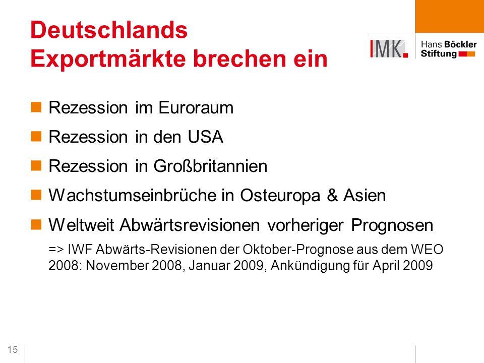 15 Rezession im Euroraum Rezession in den USA Rezession in Großbritannien Wachstumseinbrüche in Osteuropa & Asien Weltweit Abwärtsrevisionen vorherige