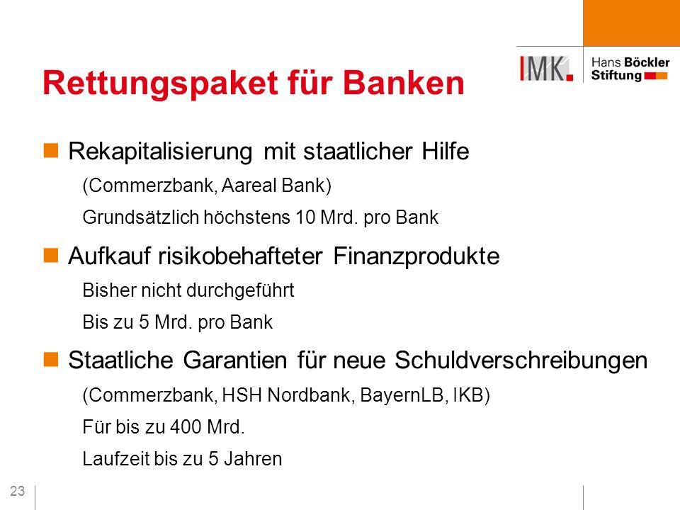 23 Rekapitalisierung mit staatlicher Hilfe (Commerzbank, Aareal Bank) Grundsätzlich höchstens 10 Mrd. pro Bank Aufkauf risikobehafteter Finanzprodukte
