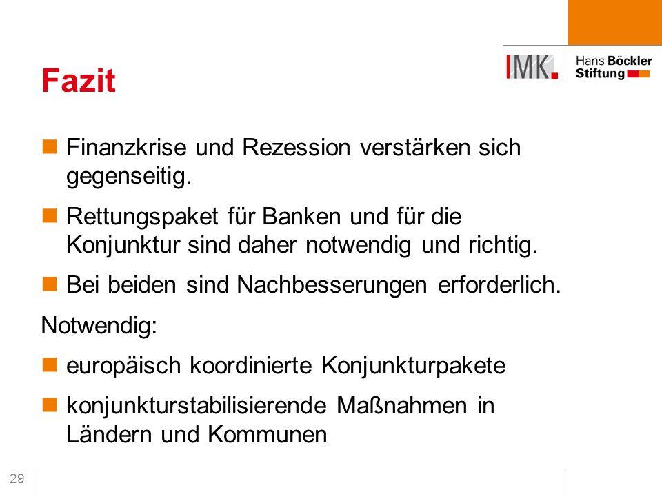 29 Finanzkrise und Rezession verstärken sich gegenseitig. Rettungspaket für Banken und für die Konjunktur sind daher notwendig und richtig. Bei beiden