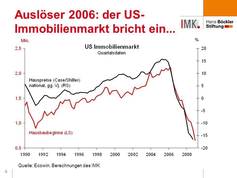 15 Rezession im Euroraum Rezession in den USA Rezession in Großbritannien Wachstumseinbrüche in Osteuropa & Asien Weltweit Abwärtsrevisionen vorheriger Prognosen => IWF Abwärts-Revisionen der Oktober-Prognose aus dem WEO 2008: November 2008, Januar 2009, Ankündigung für April 2009 Deutschlands Exportmärkte brechen ein