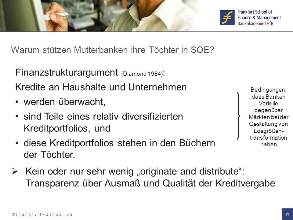 © F r a n k f u r t – S c h o o l. d e 29 Warum stützen Mutterbanken ihre Töchter in SOE? Finanzstrukturargument (Diamond 1984) : Kredite an Haushalte