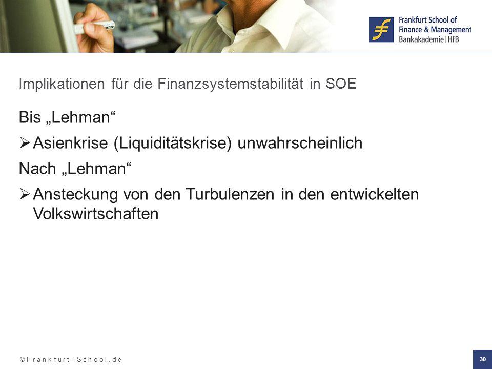 """© F r a n k f u r t – S c h o o l. d e 30 Implikationen für die Finanzsystemstabilität in SOE Bis """"Lehman""""  Asienkrise (Liquiditätskrise) unwahrschei"""