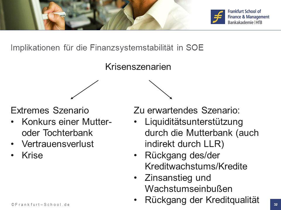 © F r a n k f u r t – S c h o o l. d e 32 Implikationen für die Finanzsystemstabilität in SOE Krisenszenarien Extremes Szenario Konkurs einer Mutter-