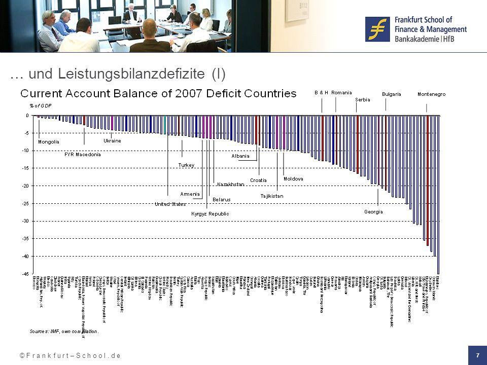 © F r a n k f u r t – S c h o o l. d e 7 … und Leistungsbilanzdefizite (I)
