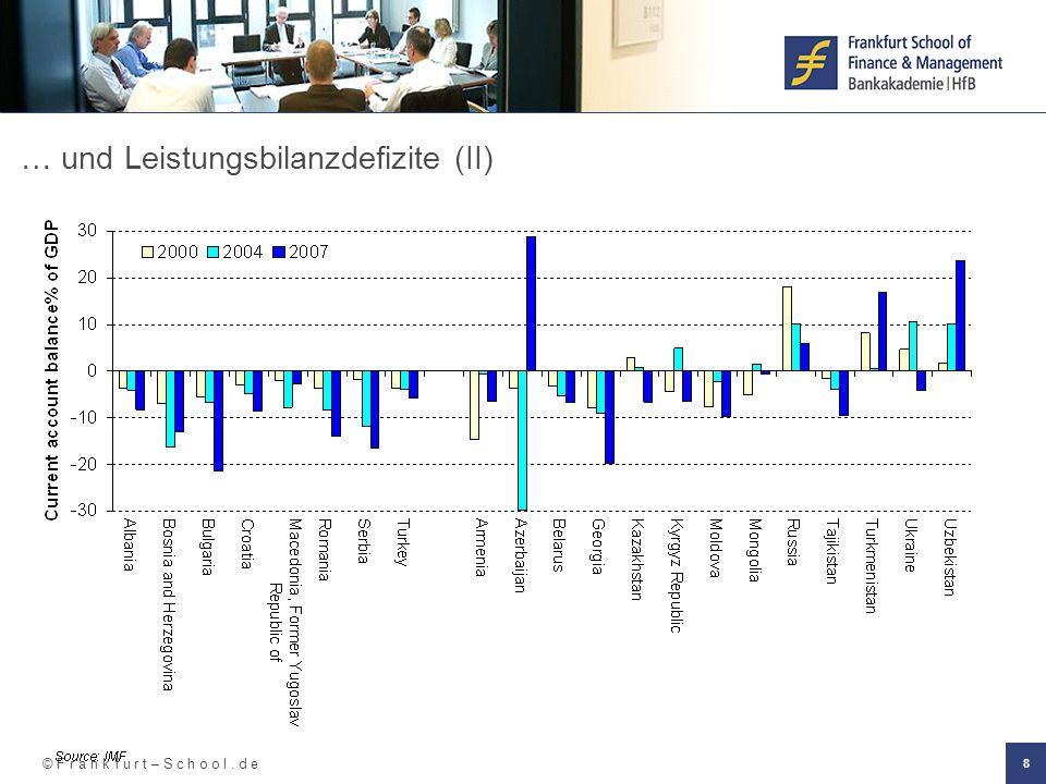 © F r a n k f u r t – S c h o o l. d e 8 … und Leistungsbilanzdefizite (II)