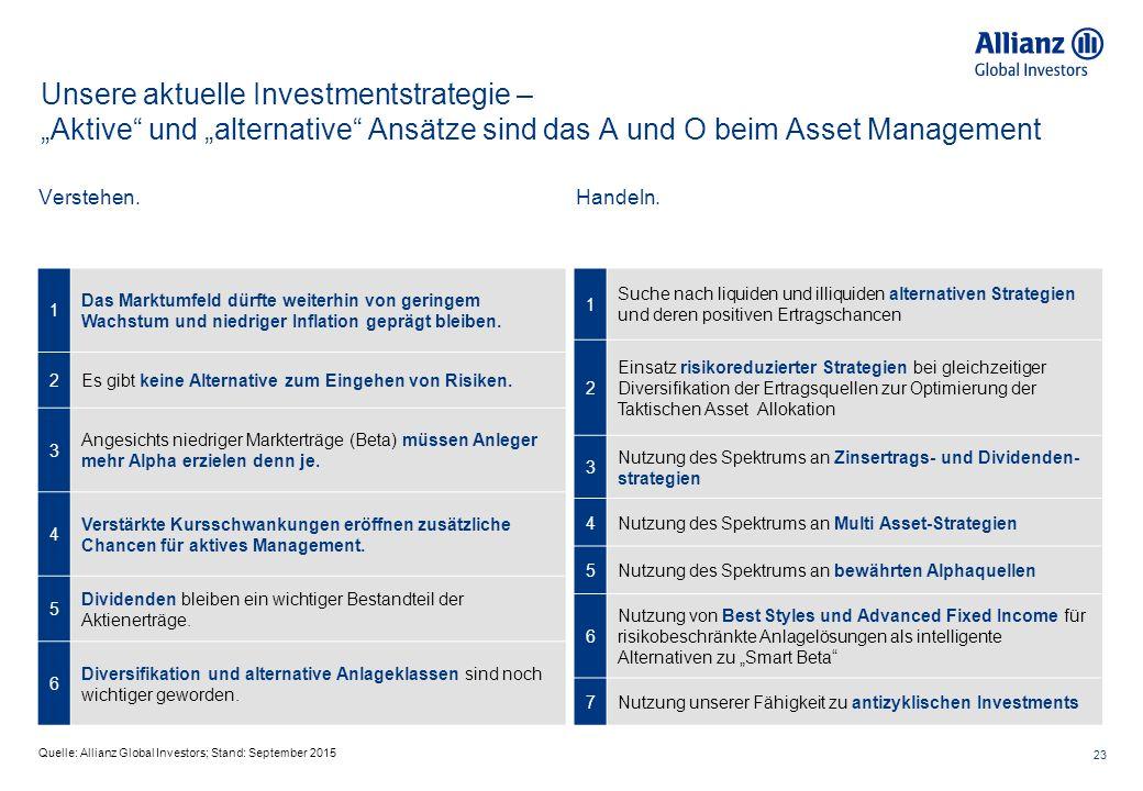 """23 Unsere aktuelle Investmentstrategie – """"Aktive und """"alternative Ansätze sind das A und O beim Asset Management 1 Das Marktumfeld dürfte weiterhin von geringem Wachstum und niedriger Inflation geprägt bleiben."""