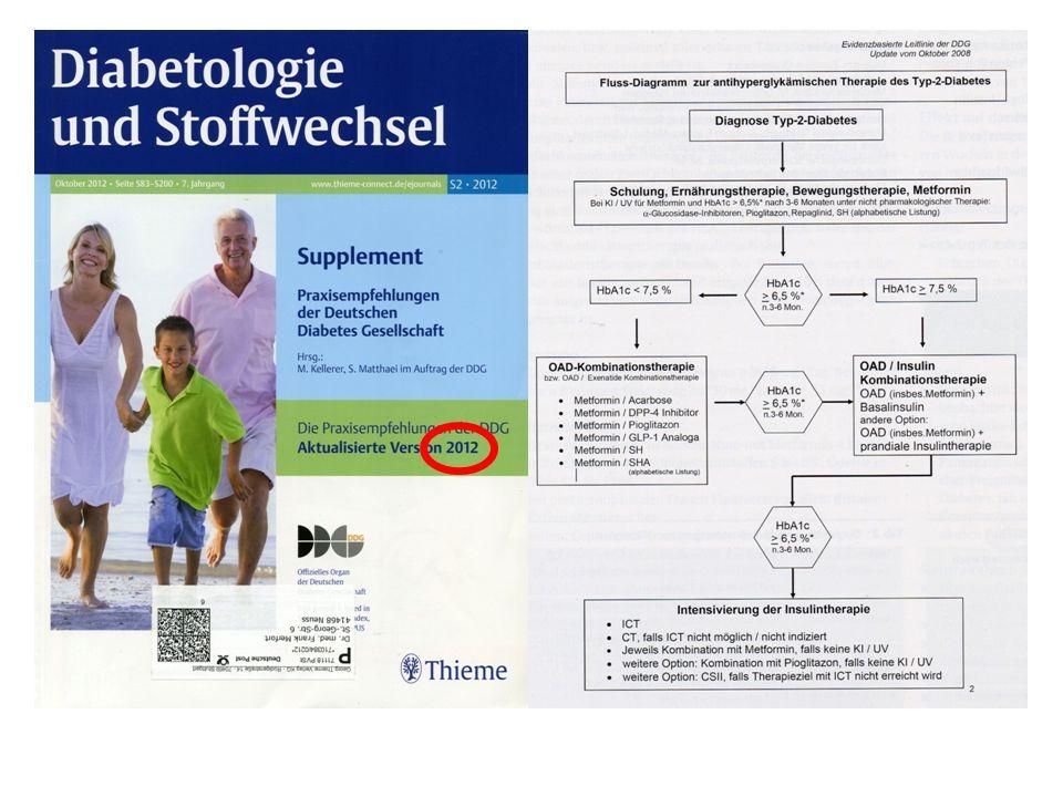 Pathophysiologische Fehlfunktion der Organe bei Diabetes mellitus – Ursache der Hyperglykämie Adapted from: DeFronzo RA.