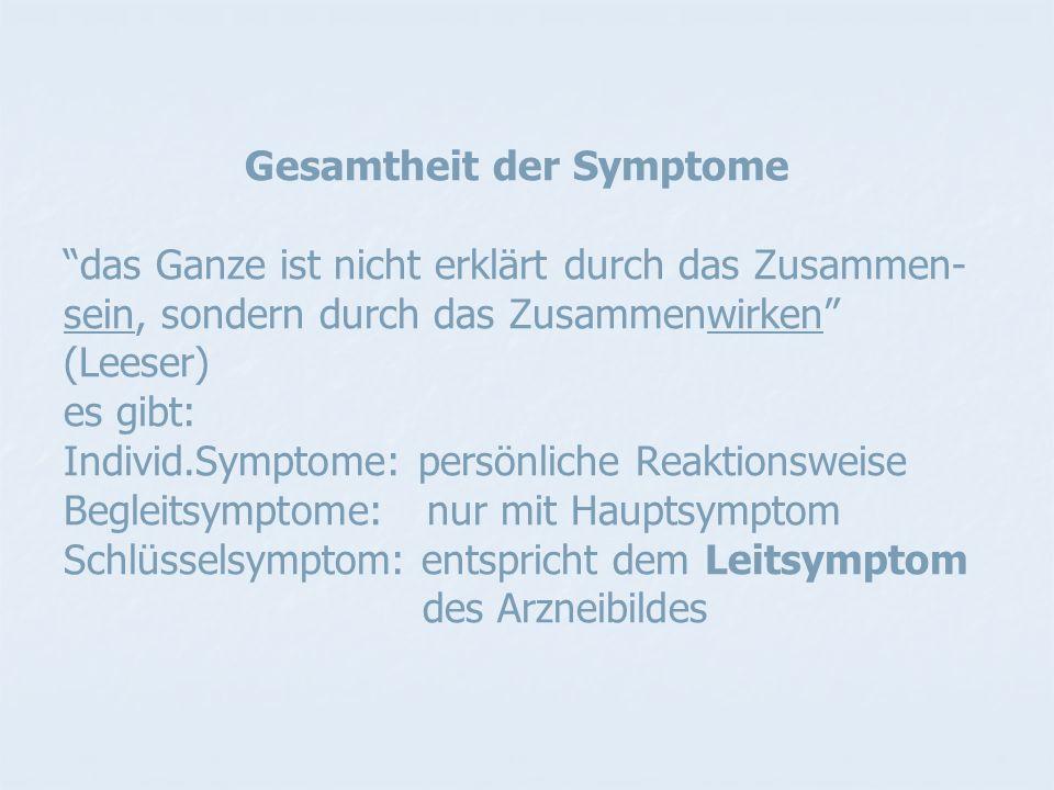 Gesamtheit der Symptome das Ganze ist nicht erklärt durch das Zusammen- sein, sondern durch das Zusammenwirken (Leeser) es gibt: Individ.Symptome: persönliche Reaktionsweise Begleitsymptome: nur mit Hauptsymptom Schlüsselsymptom: entspricht dem Leitsymptom des Arzneibildes