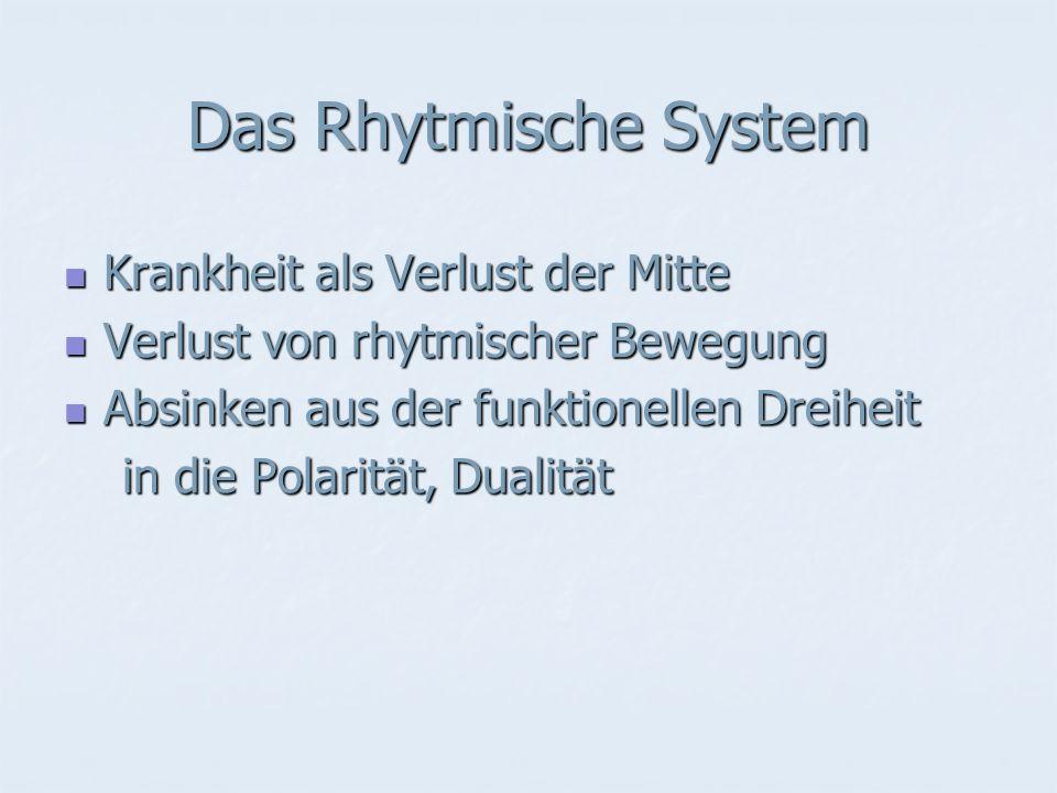 Das Rhytmische System Krankheit als Verlust der Mitte Krankheit als Verlust der Mitte Verlust von rhytmischer Bewegung Verlust von rhytmischer Bewegung Absinken aus der funktionellen Dreiheit Absinken aus der funktionellen Dreiheit in die Polarität, Dualität in die Polarität, Dualität