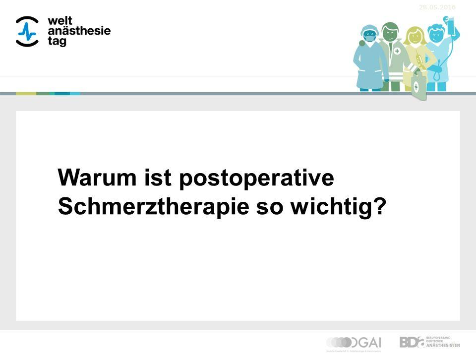28.05.2016 2 Warum ist postoperative Schmerztherapie so wichtig?