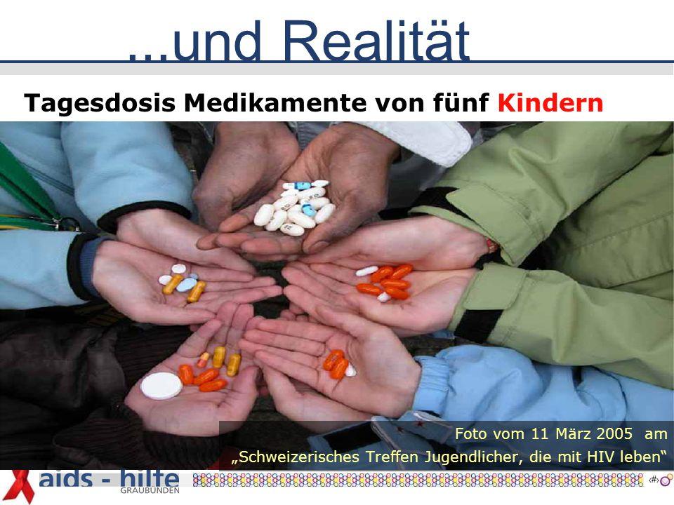 """24...und Realität Foto vom 11 März 2005 am """"Schweizerisches Treffen Jugendlicher, die mit HIV leben Tagesdosis Medikamente von fünf Kindern"""