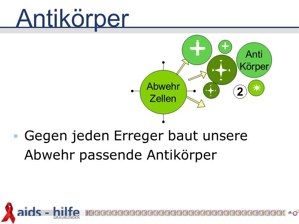 5 Antikörper 2 Abwehr Zellen Anti Körper  Gegen jeden Erreger baut unsere Abwehr passende Antikörper