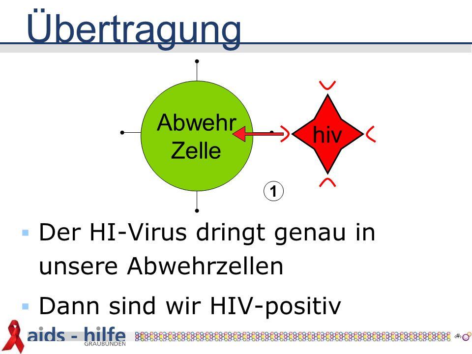 19 Abwehrzellen Krankheitsverlauf 6 5  Einnahme von Medikamenten: AIDS verschwindet, weil die Abwehr sich wieder erholt  Sie wehrt sich wieder gegen Krankheiten  Der hiv-positive Körper fühlt sich fit