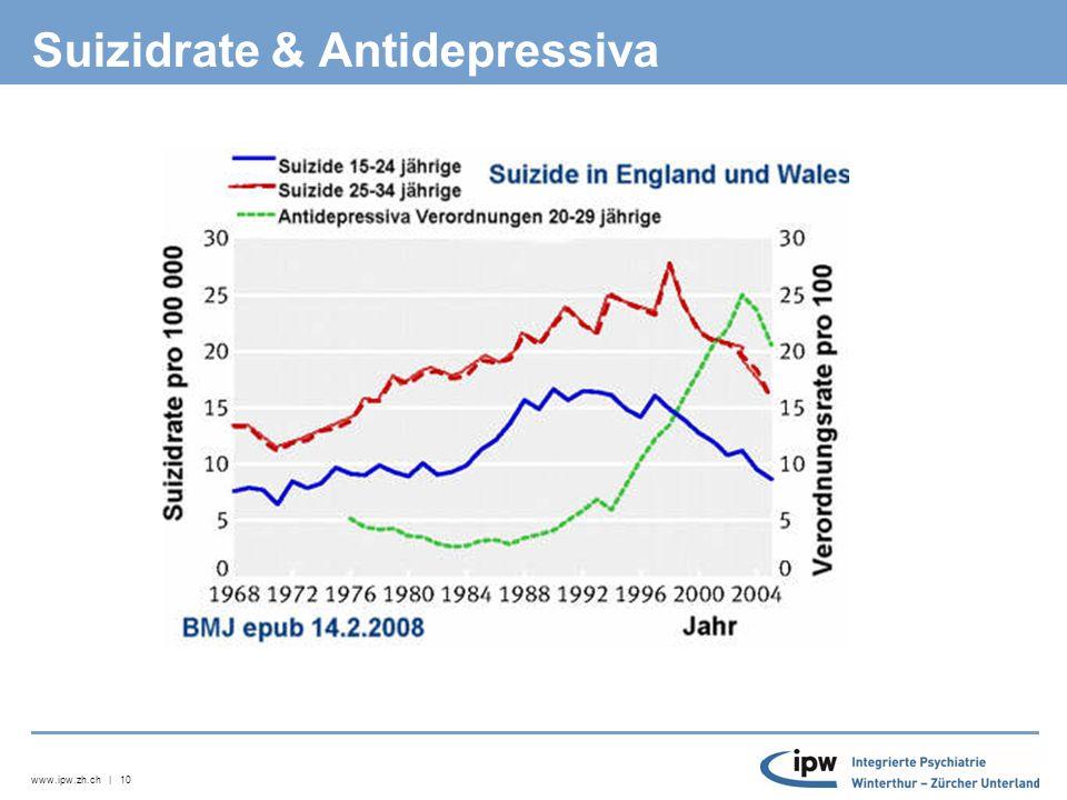 www.ipw.zh.ch | 11 Suizidrate: Entwicklung in der Schweiz Verringerung der Selbsttötungen: Auch ein Erfolg der Behandlung von Depression?