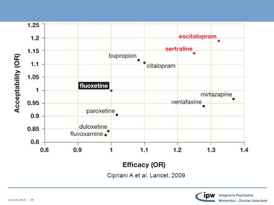 www.ipw.zh.ch | 34 Cipriani A et al. Lancet. 2009