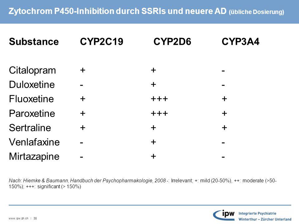 www.ipw.zh.ch | 38 Zytochrom P450-Inhibition durch SSRIs und neuere AD (übliche Dosierung) Substance CYP2C19 CYP2D6CYP3A4 Citalopram ++- Duloxetine -+- Fluoxetine +++++ Paroxetine +++++ Sertraline +++ Venlafaxine -+- Mirtazapine-+- Nach: Hiemke & Baumann, Handbuch der Psychopharmakologie, 2008 -: Irrelevant; +: mild (20-50%), ++: moderate (>50- 150%); +++: significant (> 150%)