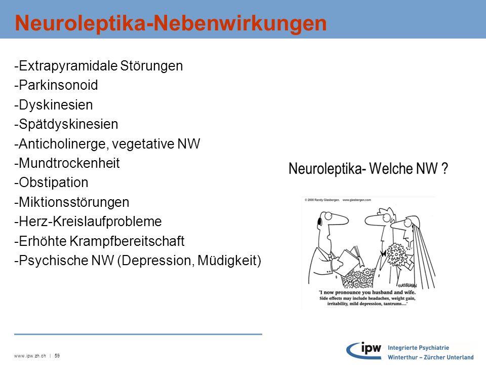 www.ipw.zh.ch | 59 Neuroleptika-Nebenwirkungen -Extrapyramidale Störungen -Parkinsonoid -Dyskinesien -Spätdyskinesien -Anticholinerge, vegetative NW -Mundtrockenheit -Obstipation -Miktionsstörungen -Herz-Kreislaufprobleme -Erhöhte Krampfbereitschaft -Psychische NW (Depression, Müdigkeit)