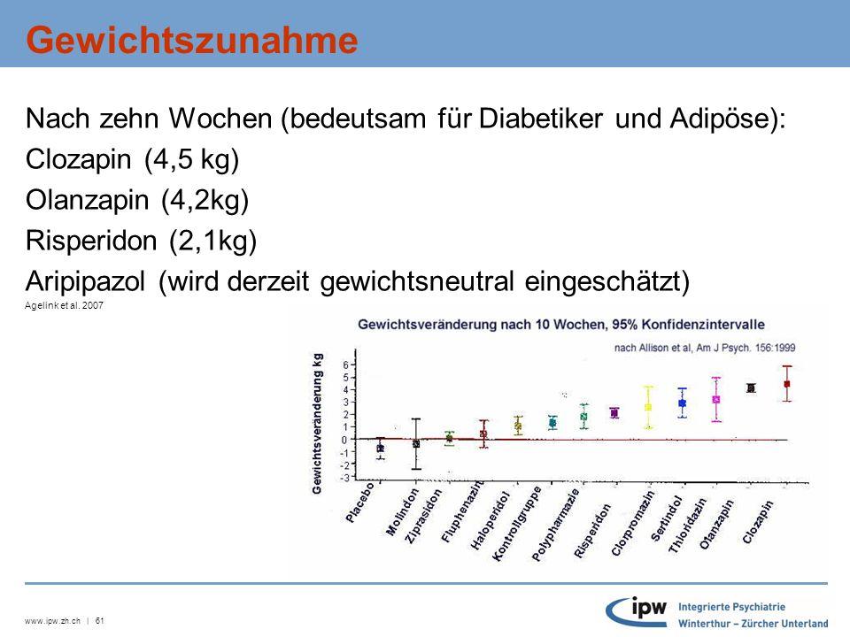 www.ipw.zh.ch | 61 Gewichtszunahme Nach zehn Wochen (bedeutsam für Diabetiker und Adipöse): Clozapin (4,5 kg) Olanzapin (4,2kg) Risperidon (2,1kg) Aripipazol (wird derzeit gewichtsneutral eingeschätzt) Agelink et al.