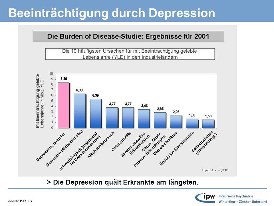www.ipw.zh.ch | 8 Beeinträchtigung durch Depression > Die Depression quält Erkrankte am längsten.
