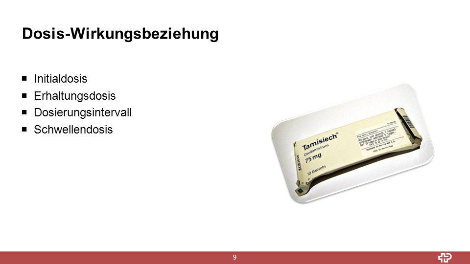 Dosis-Wirkungsbeziehung 9  Initialdosis  Erhaltungsdosis  Dosierungsintervall  Schwellendosis