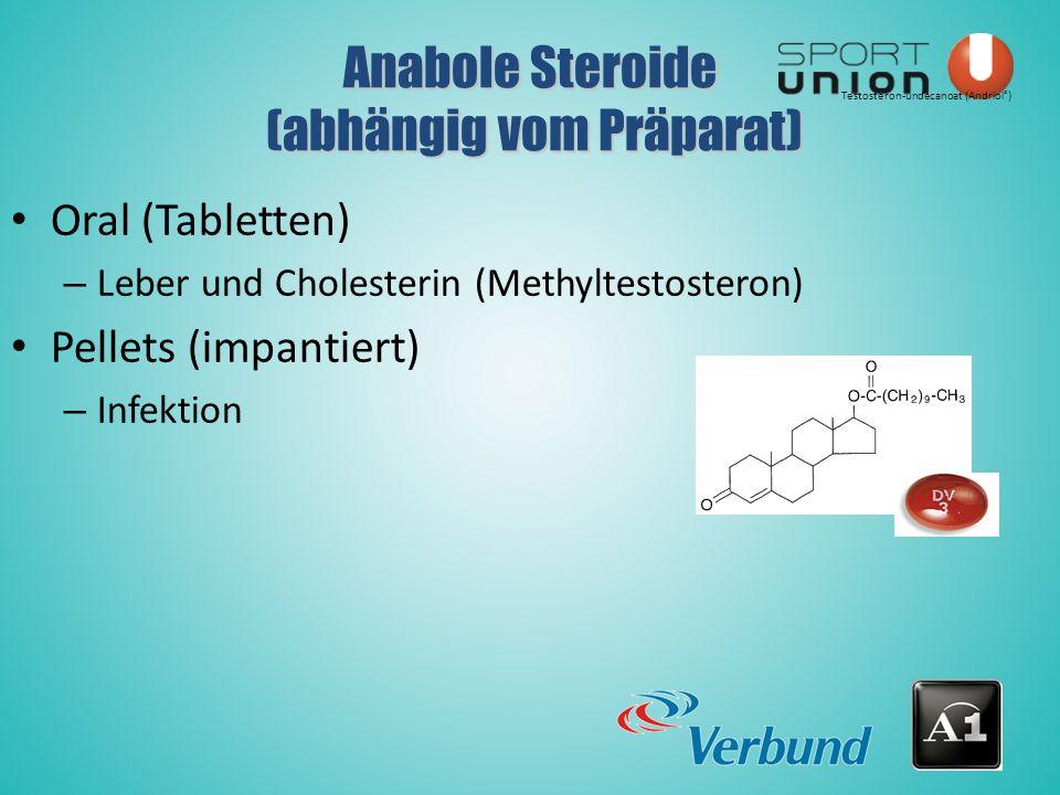 Oral (Tabletten) – Leber und Cholesterin (Methyltestosteron) Pellets (impantiert) – Infektion Testosteron-undecanoat (Andriol ® ) Anabole Steroide (abhängig vom Präparat)