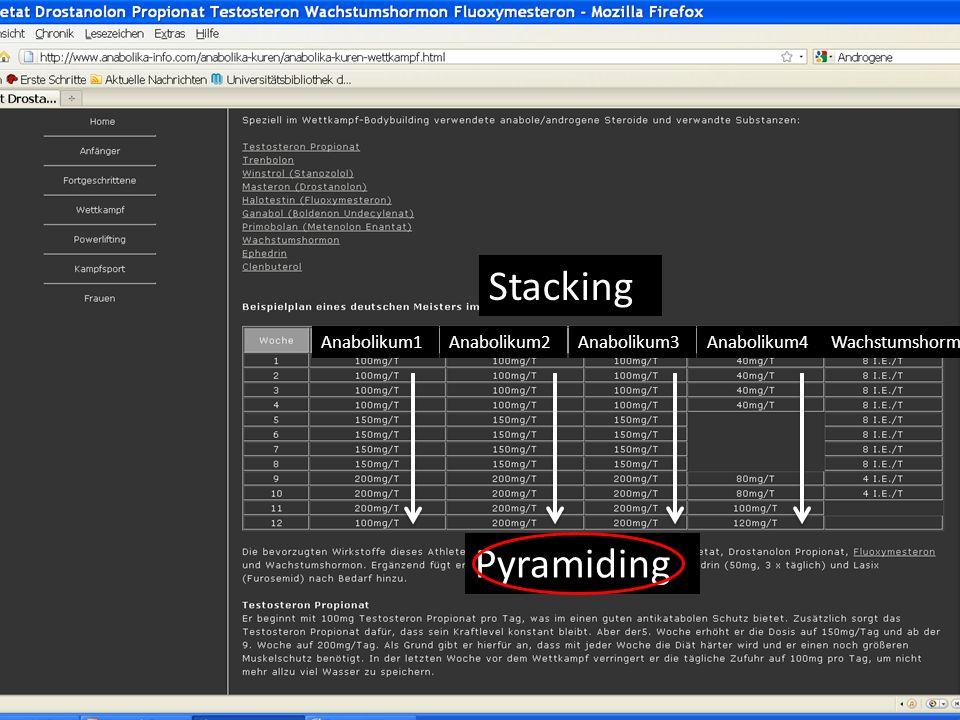 Anabolikum2Anabolikum3Anabolikum1 Anabolikum4 Wachstumshormon Stacking Pyramiding