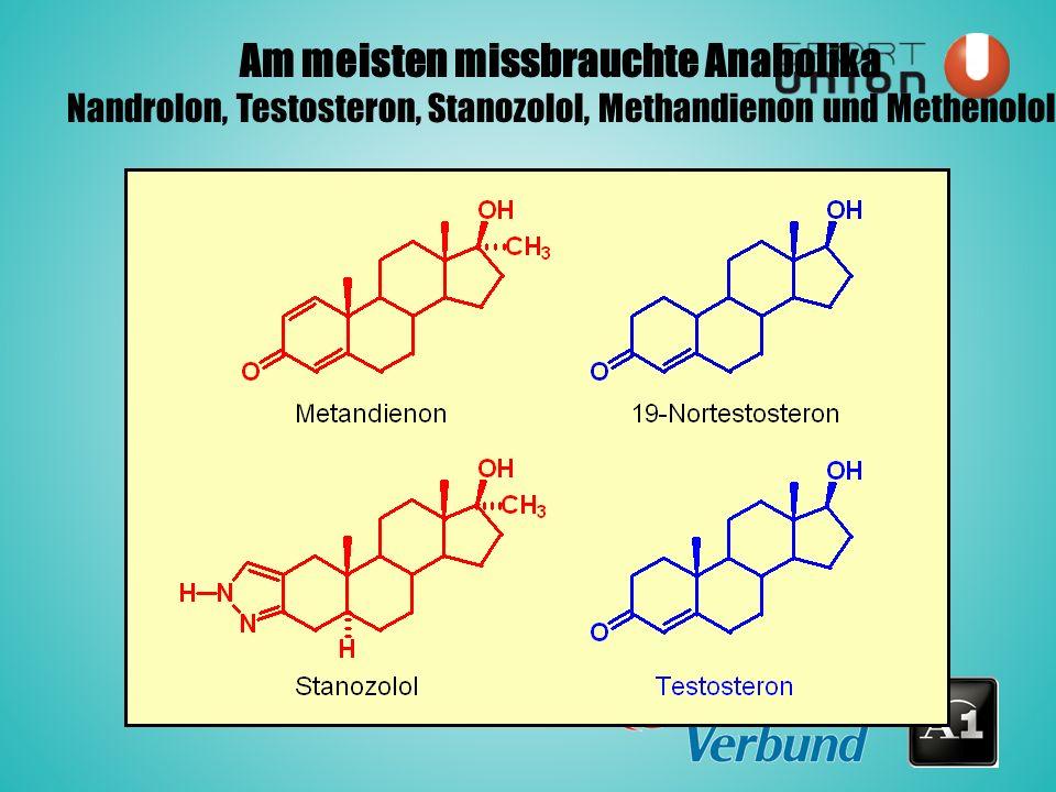 Am meisten missbrauchte Anabolika Nandrolon, Testosteron, Stanozolol, Methandienon und Methenolol