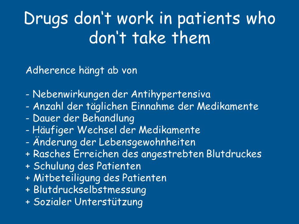 Drugs don't work in patients who don't take them Nach drei Jahren nehmen nur noch die Hälfte der Patienten die Antihypertensiva