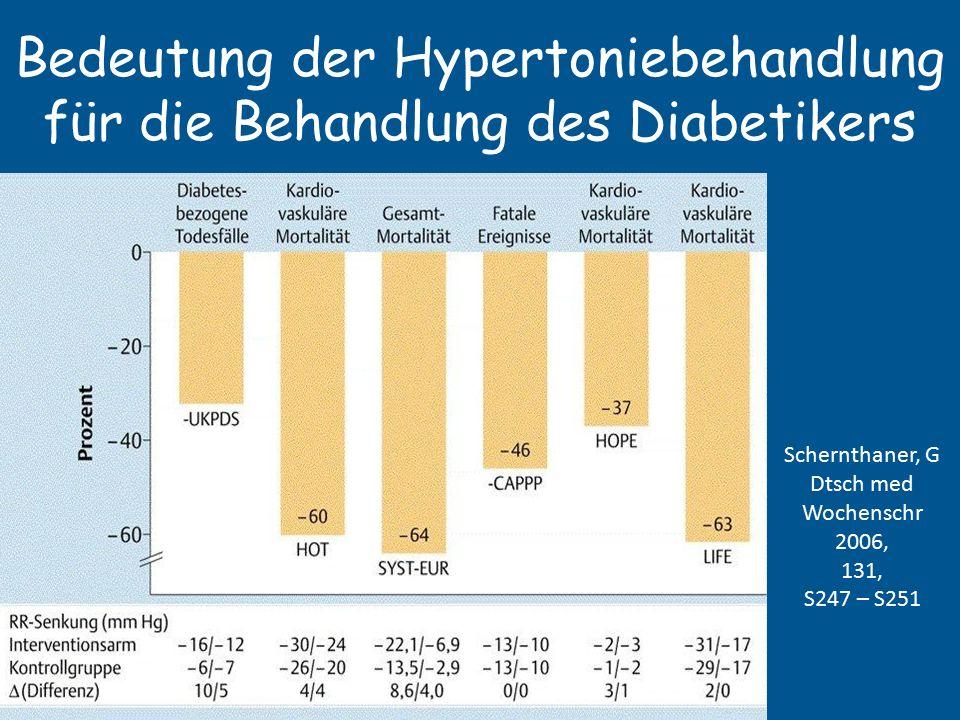 Zielblutdruck Stellungnahme der Kommission Diabetes der Deutschen Hochdruckliga vom 7.9.2010: Zusammengefasst liegt derzeit keine ausreichende Evidenz für einen Zielblutdruck < 130 mm Hg systolisch bei Patienten mit Diabetes mellitus vor.