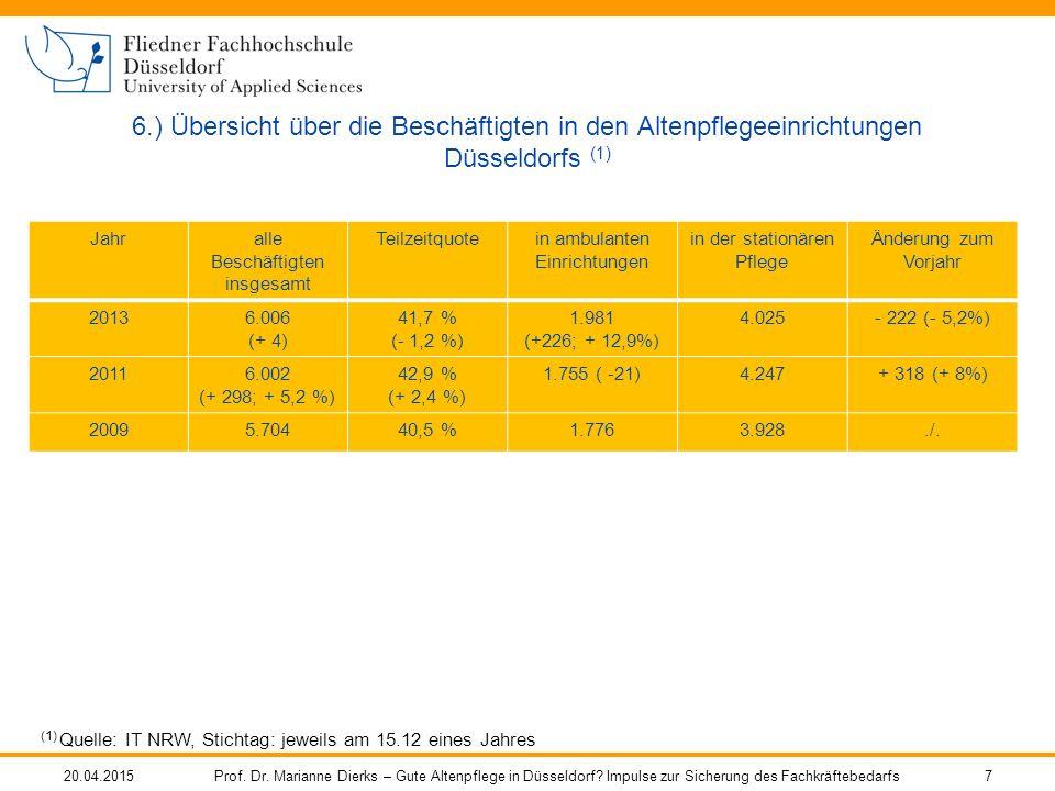 20.04.2015Prof.Dr. Marianne Dierks – Gute Altenpflege in Düsseldorf.