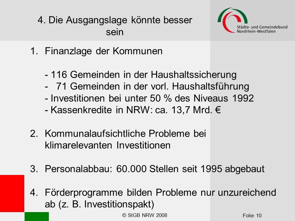 © StGB NRW 2008 Folie 10 4. Die Ausgangslage könnte besser sein 1.Finanzlage der Kommunen - 116 Gemeinden in der Haushaltssicherung - 71 Gemeinden in