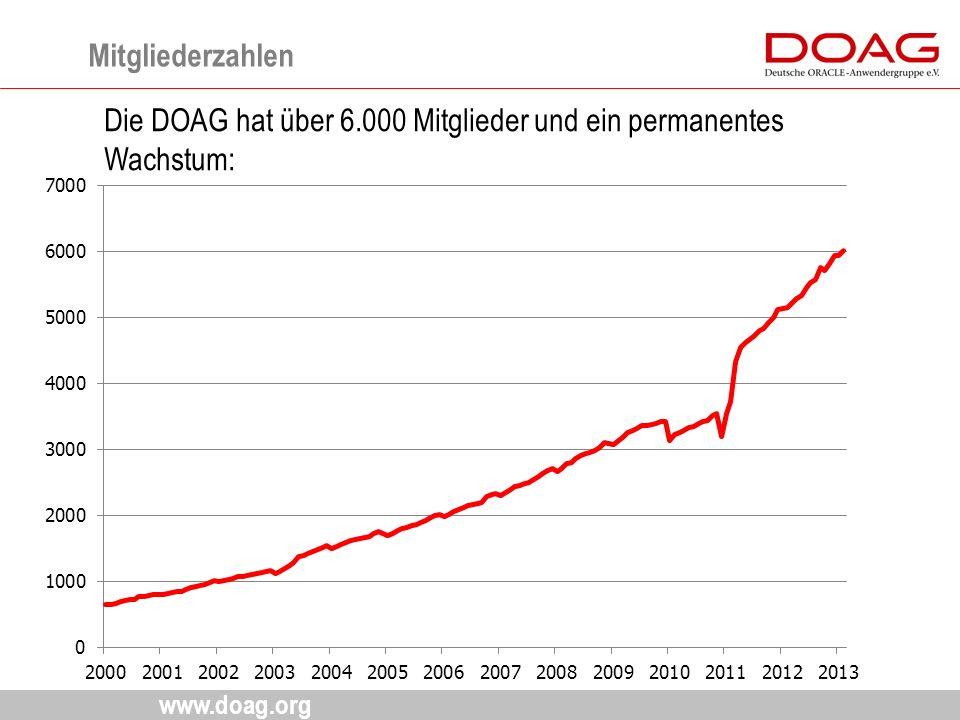 www.doag.org Mitgliederzahlen 11 Die DOAG hat über 6.000 Mitglieder und ein permanentes Wachstum: