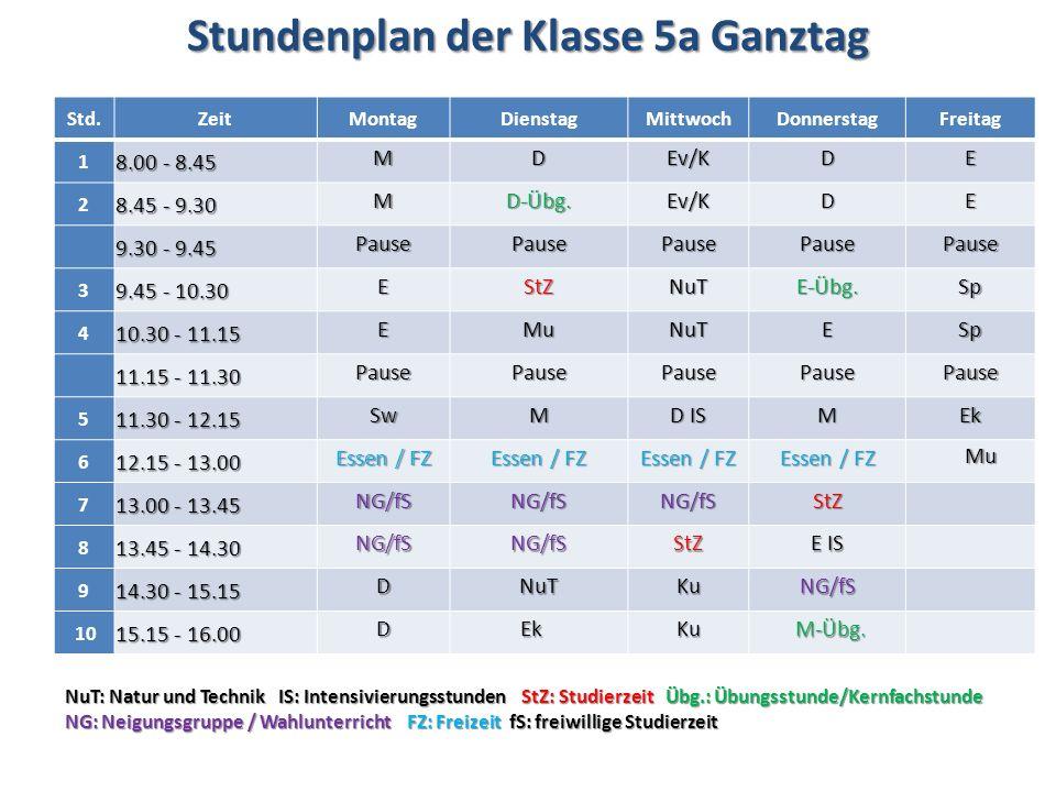 Std.ZeitMontagDienstagMittwochDonnerstagFreitag 1 8.00 - 8.45 MDEv/KDE 2 8.45 - 9.30 MD-Übg.Ev/KDE 9.30 - 9.45 PausePausePausePausePause 3 9.45 - 10.30 EStZNuTE-Übg.Sp 4 10.30 - 11.15 EMuNuTESp 11.15 - 11.30 PausePausePausePausePause 5 11.30 - 12.15 SwM D IS MEk 6 12.15 - 13.00 Essen / FZ Mu Mu 7 13.00 - 13.45 NG/fSNG/fSNG/fSStZ 8 13.45 - 14.30 NG/fSNG/fSStZ E IS 9 14.30 - 15.15 DNuTKuNG/fS 10 15.15 - 16.00 D D Ek Ek Ku Ku M-Übg.