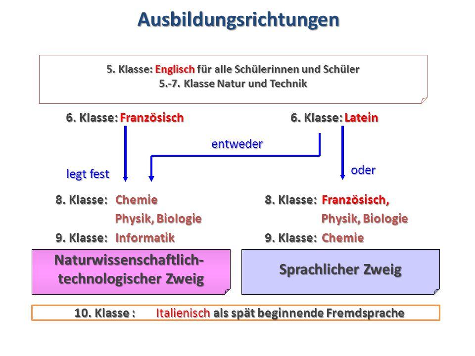 Ausbildungsrichtungen 5. Klasse: Englisch für alle Schülerinnen und Schüler 5.-7.