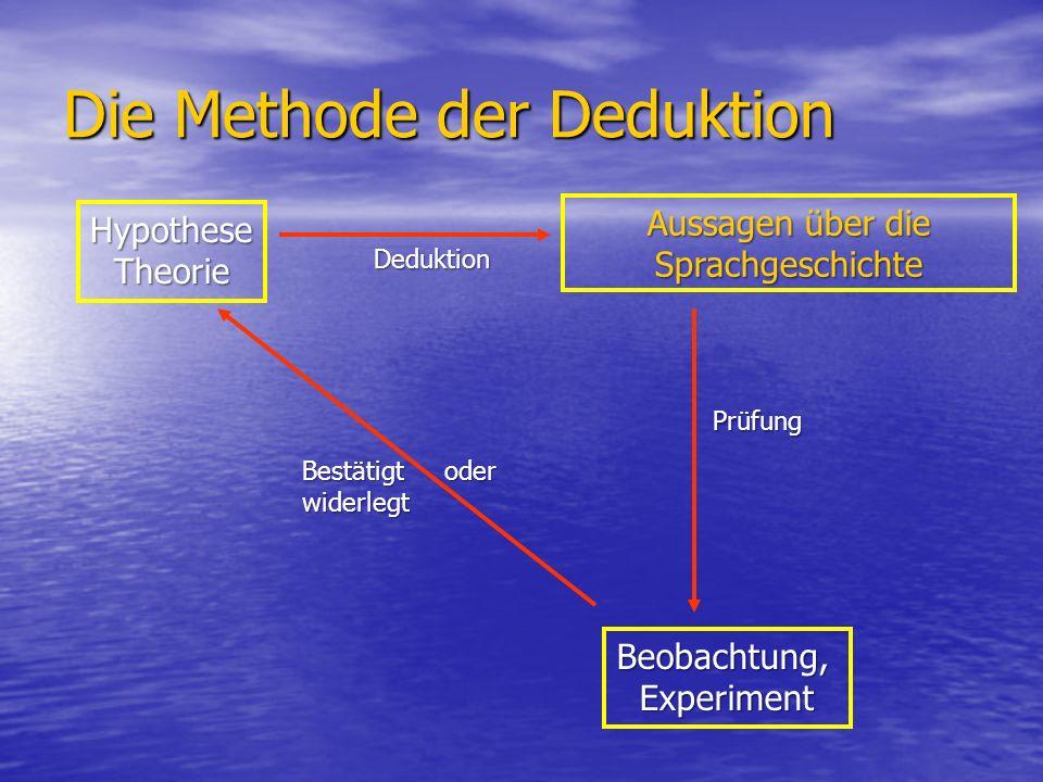 Die Methode der Deduktion HypotheseTheorie Aussagen über die Sprachgeschichte Beobachtung,Experiment Deduktion Prüfung Bestätigt oder widerlegt