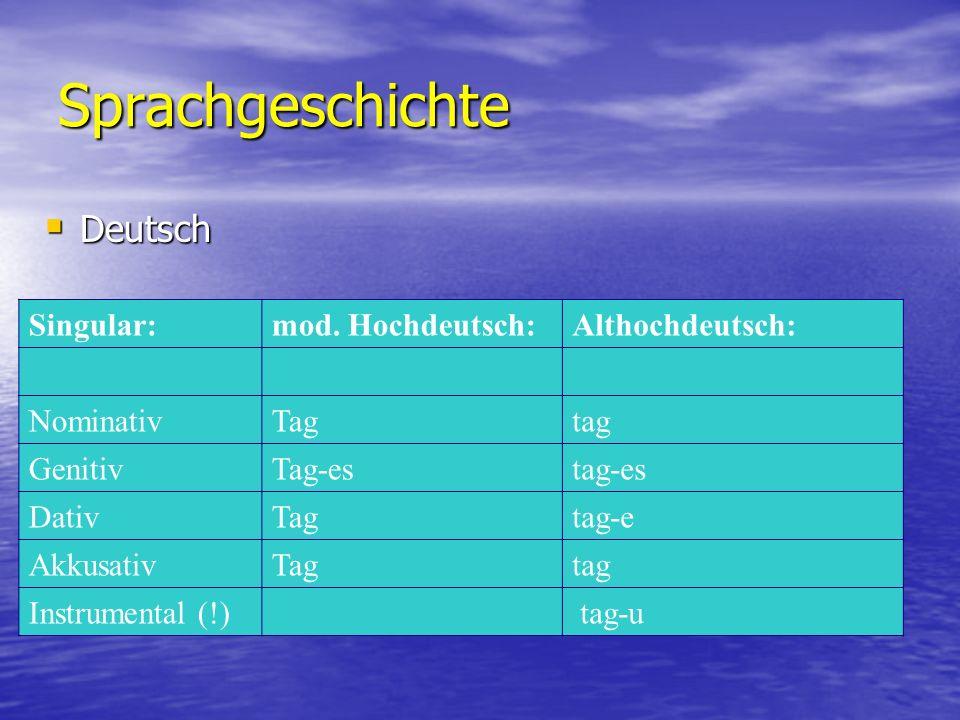 Sprachgeschichte  Deutsch Singular:mod.
