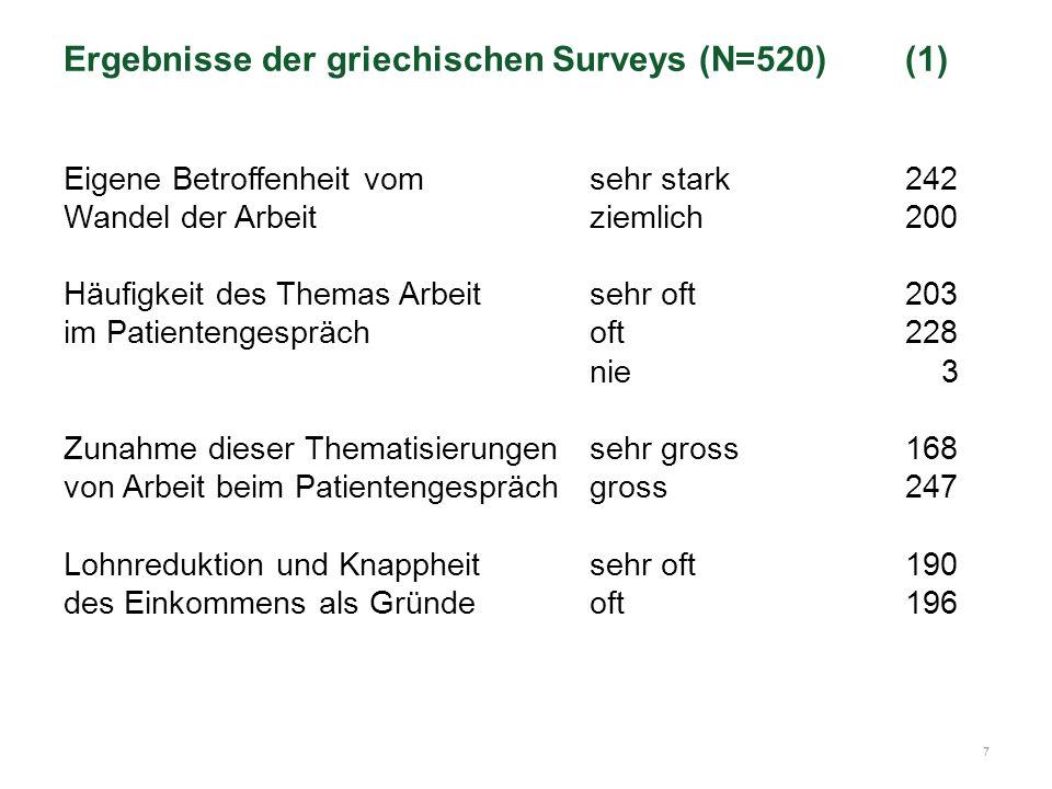 7 Ergebnisse der griechischen Surveys (N=520) (1) Eigene Betroffenheit vom sehr stark 242 Wandel der Arbeitziemlich 200 Häufigkeit des Themas Arbeitse