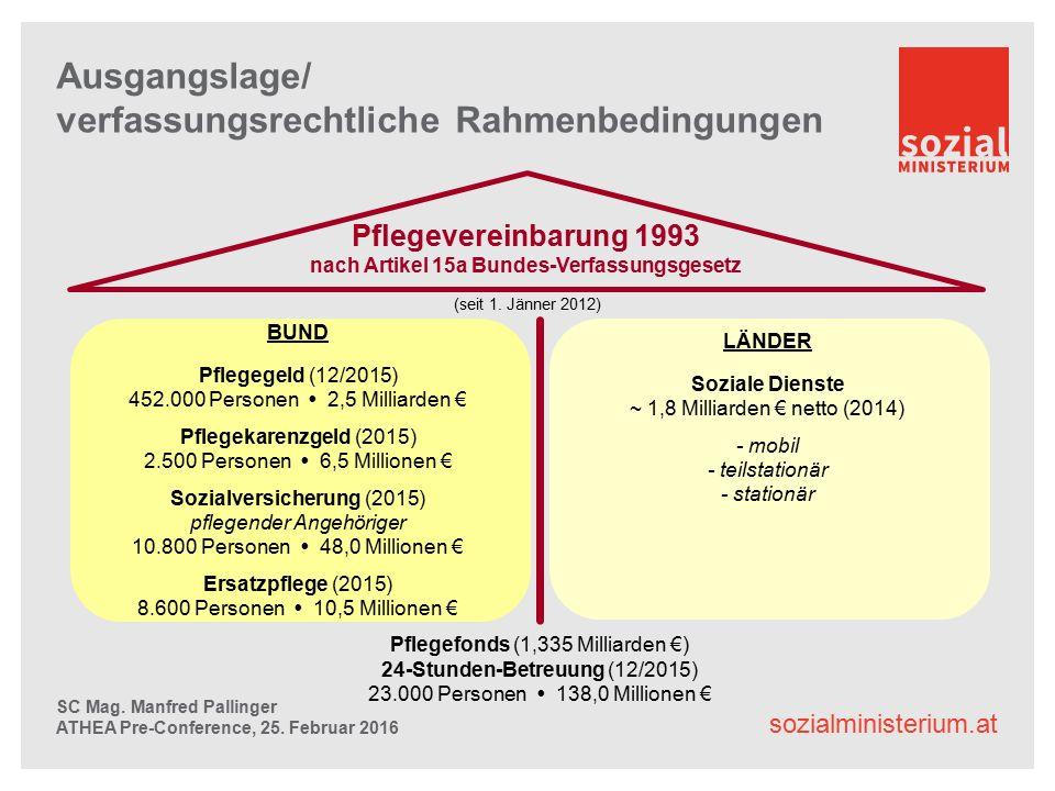 sozialministerium.at Ausgangslage/ verfassungsrechtliche Rahmenbedingungen SC Mag.