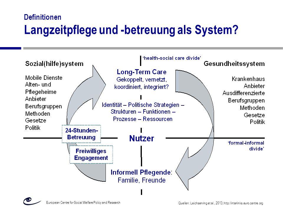 Quellen: Leichsenring et al., 2013; http://interlinks.euro.centre.org Definitionen Langzeitpflege und -betreuung als System? European Centre for Socia