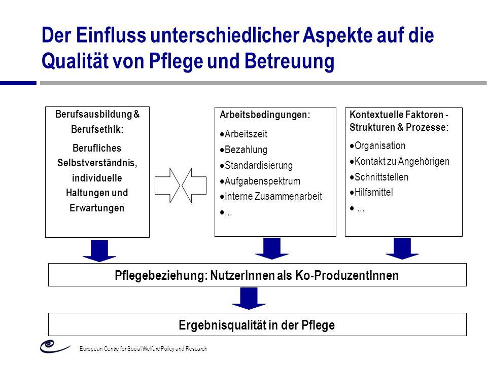 """Diskussion Gegenläufige Tendenzen in Österreich """"Taylorisierte Arbeitsteilung und Zeitvorgaben –Multidisziplinarität als Lippenbekenntnis."""