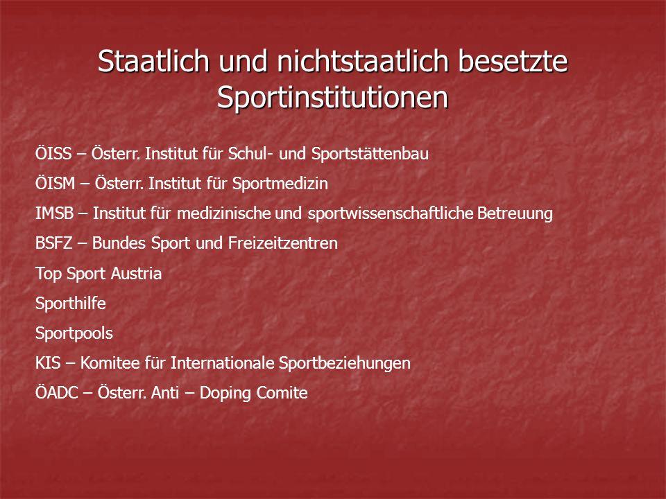 Staatlich und nichtstaatlich besetzte Sportinstitutionen ÖISS – Österr.