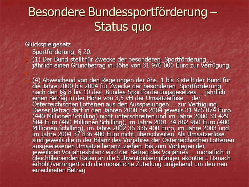 Besondere Bundessportförderung – Status quo Glückspielgesetz Sportförderung § 20.